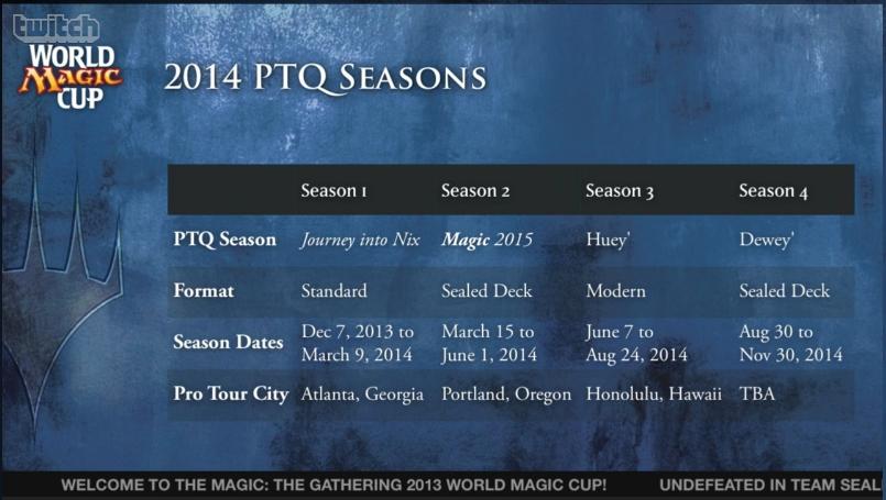 PTQ_seasons