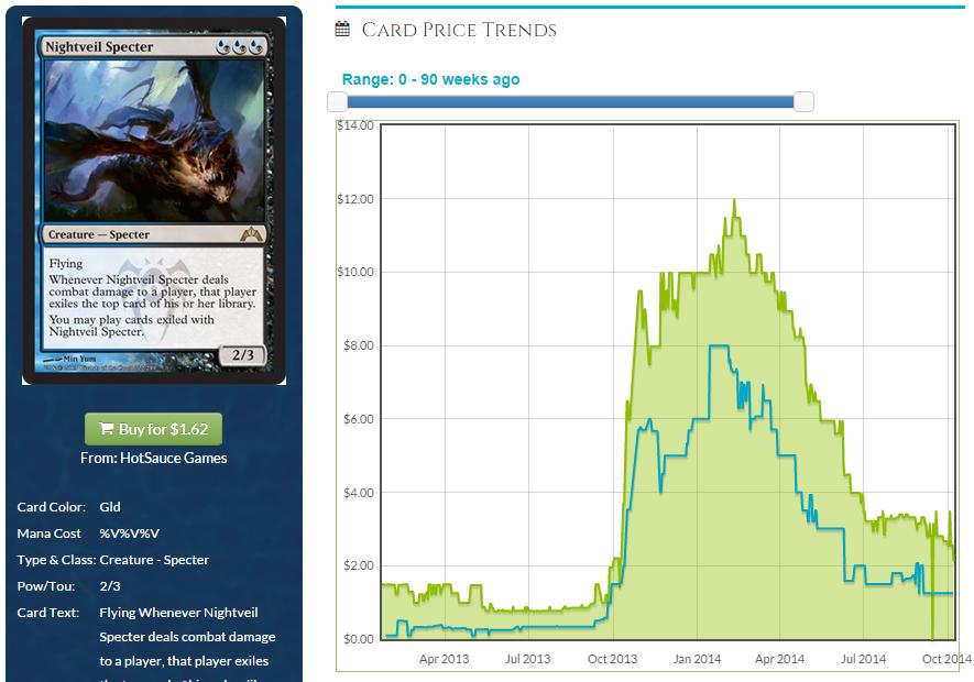 A Case Study: Goblin Rabblemaster | Blog.MTGPrice.com