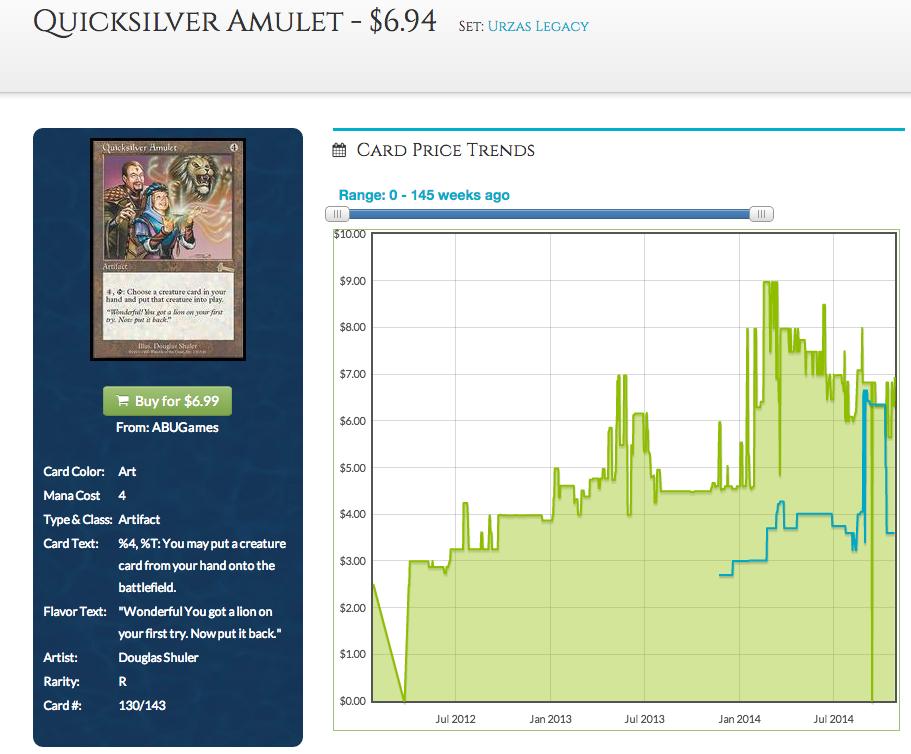 Quicksilver Amulet Chart