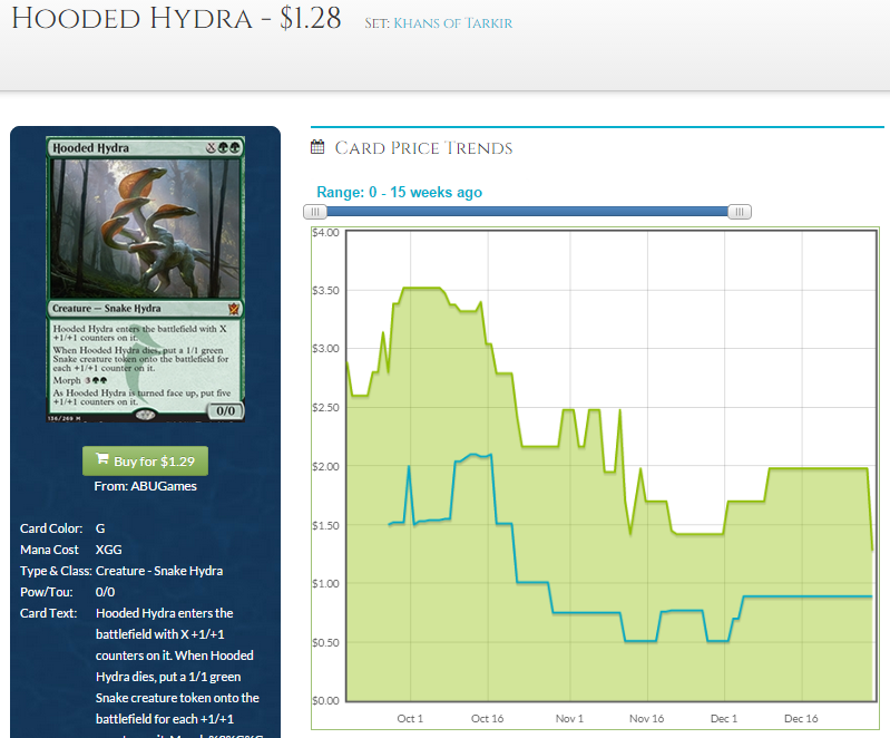 The most fearsome hydra in the hood, it is always followed by a posse of 1/1 hydra wannabes.