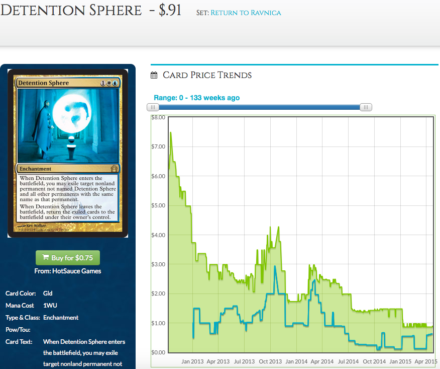 Detention Sphere Price