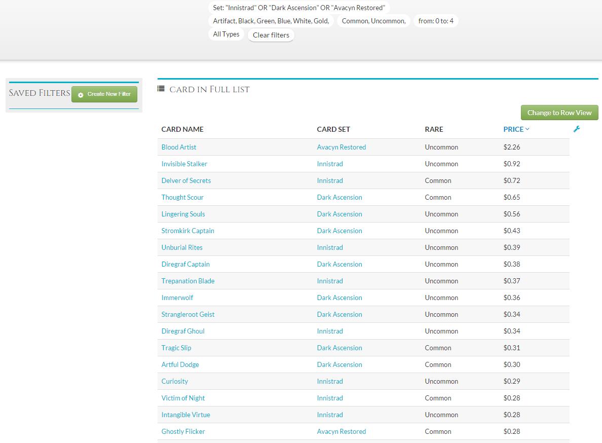 full list results