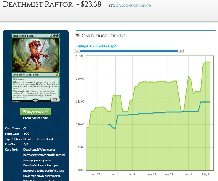 Deathmist Raptor Price 11 May