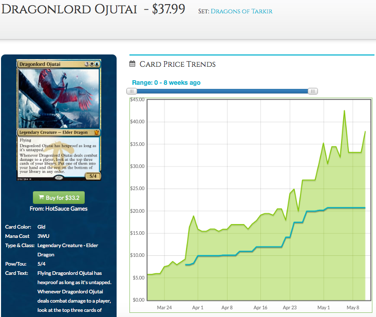 Dragonlord Ojutai Price