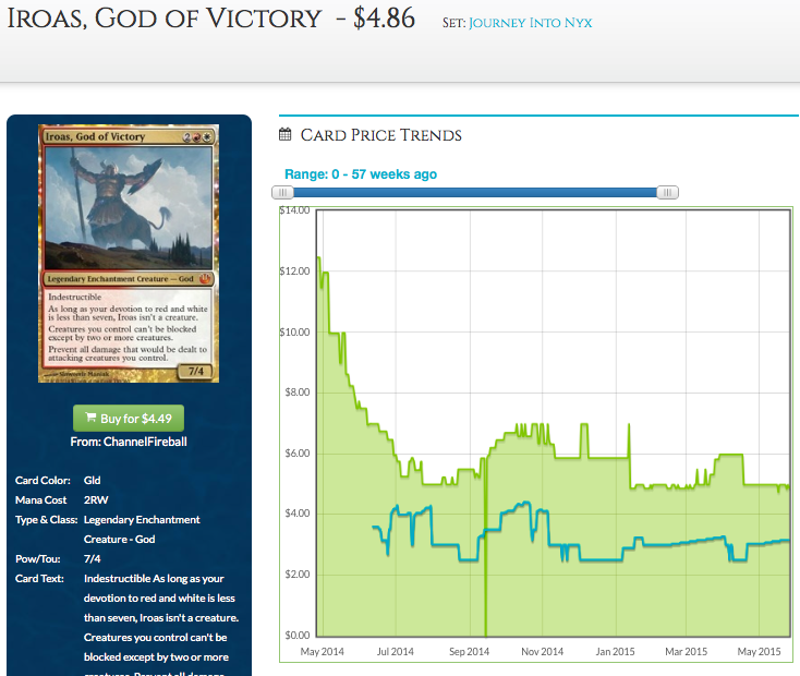 Iroas, God of Victory Price