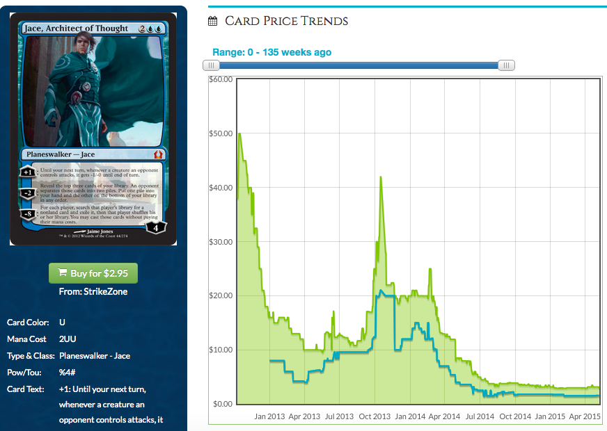 Jace, Architect of Thought Price