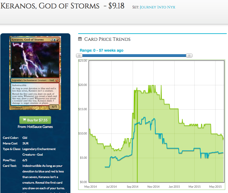 Keranos, God of Storms Price