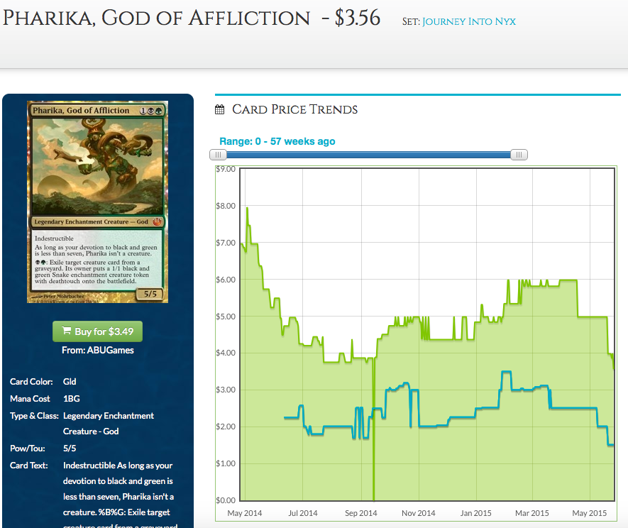 Pharika, God of Affliction Price