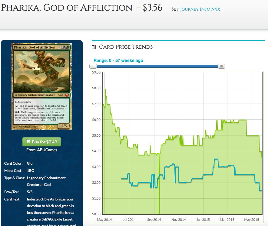 Pharika, God of Affliction Price