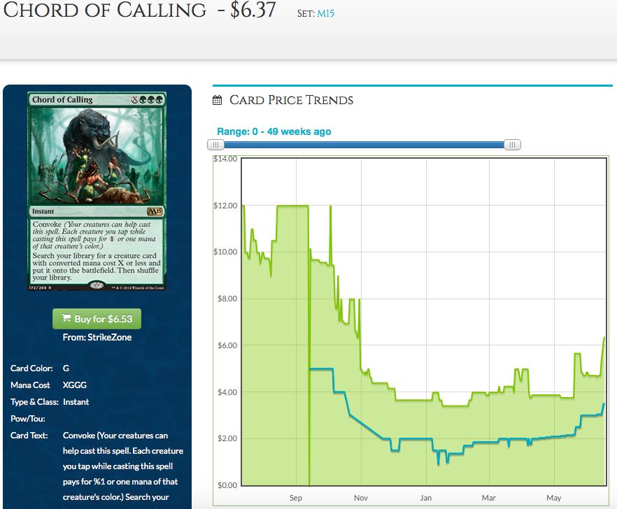 Chord of Calling Price