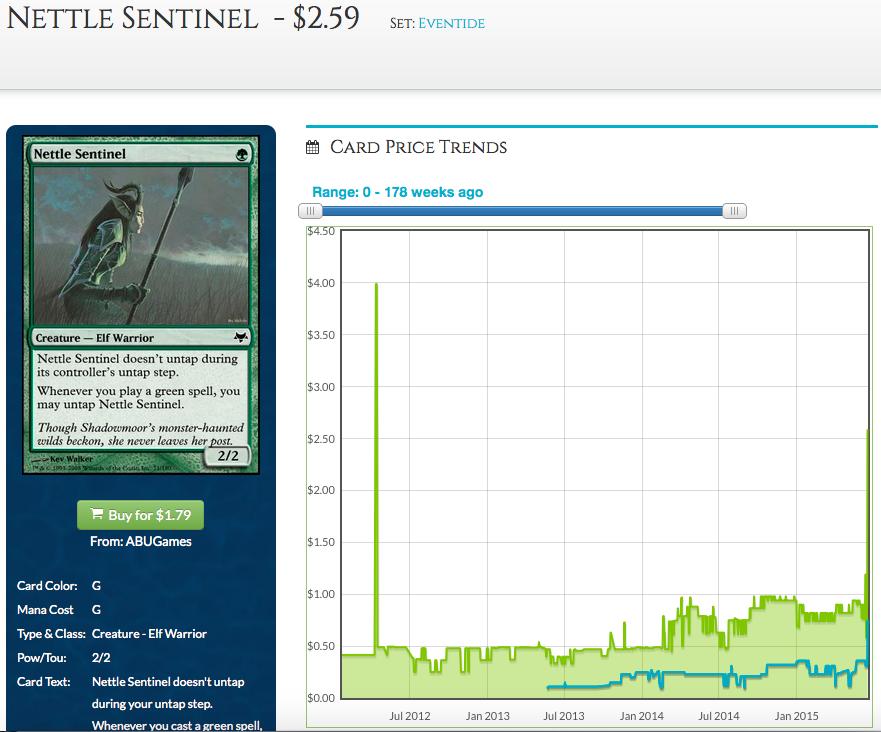 Nettle Sentinel Price