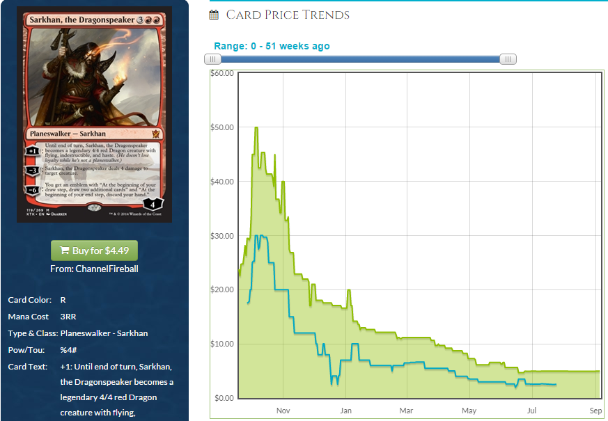 Grinder Finance – The Battle for Zendikar… Expeditions | Blog ...