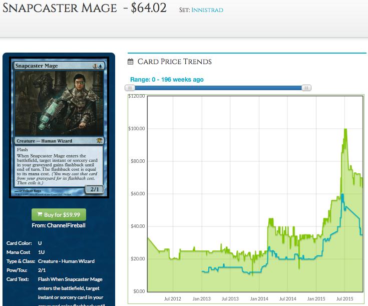 Snapcaster Full Price History