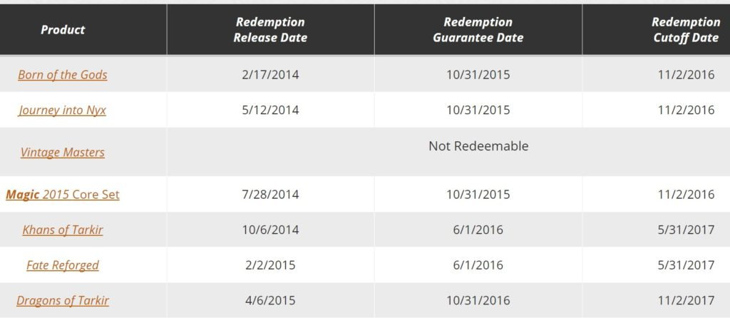 The old redemption schedule generally provided an exit to paper sets for ~18 months.