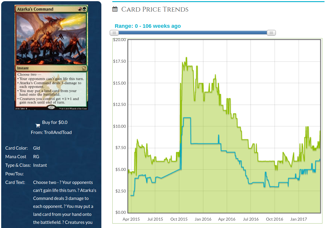 Checking the Sideboards | Blog.MTGPrice.com