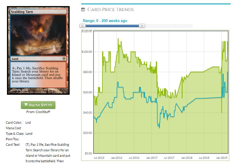 One More Horizons Article | MTGPrice Blog