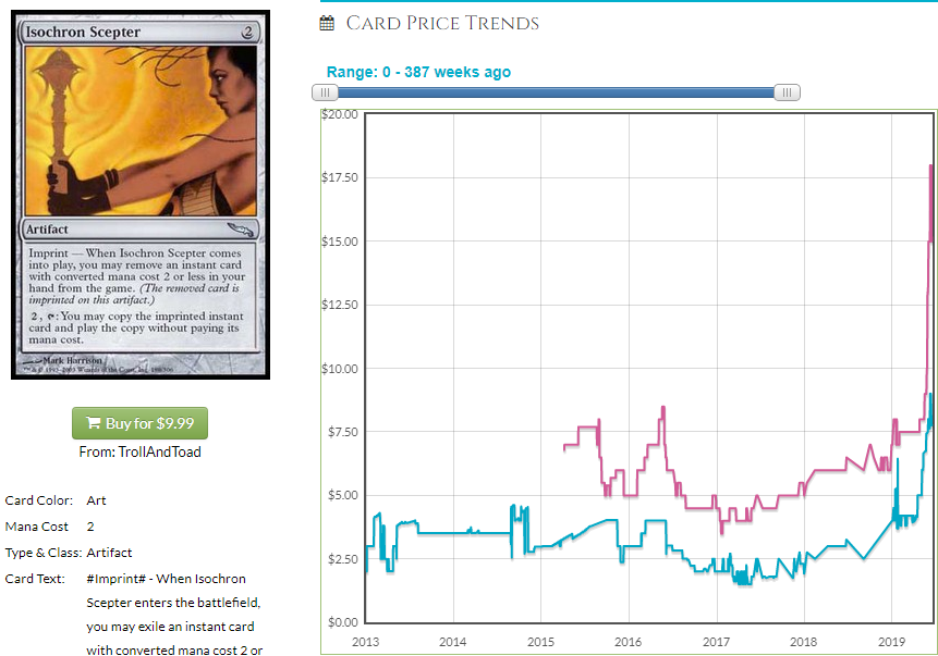 Unlocked Pro Trader: Getting A Jump On The Competition | MTGPrice Blog